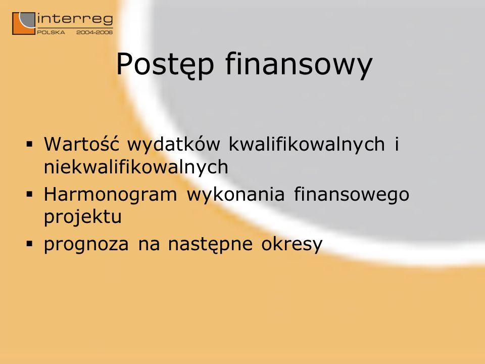 Postęp finansowy Wartość wydatków kwalifikowalnych i niekwalifikowalnych Harmonogram wykonania finansowego projektu prognoza na następne okresy