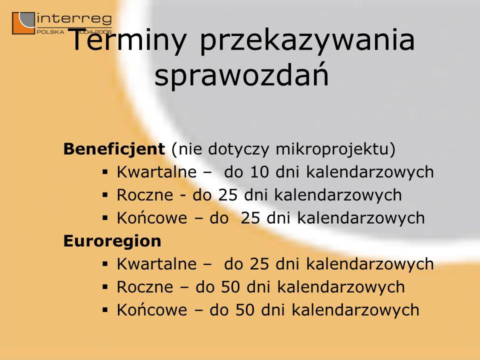 Terminy przekazywania sprawozdań Beneficjent (nie dotyczy mikroprojektu) Kwartalne – do 10 dni kalendarzowych Roczne - do 25 dni kalendarzowych Końcowe – do 25 dni kalendarzowych Euroregion Kwartalne – do 25 dni kalendarzowych Roczne – do 50 dni kalendarzowych Końcowe – do 50 dni kalendarzowych