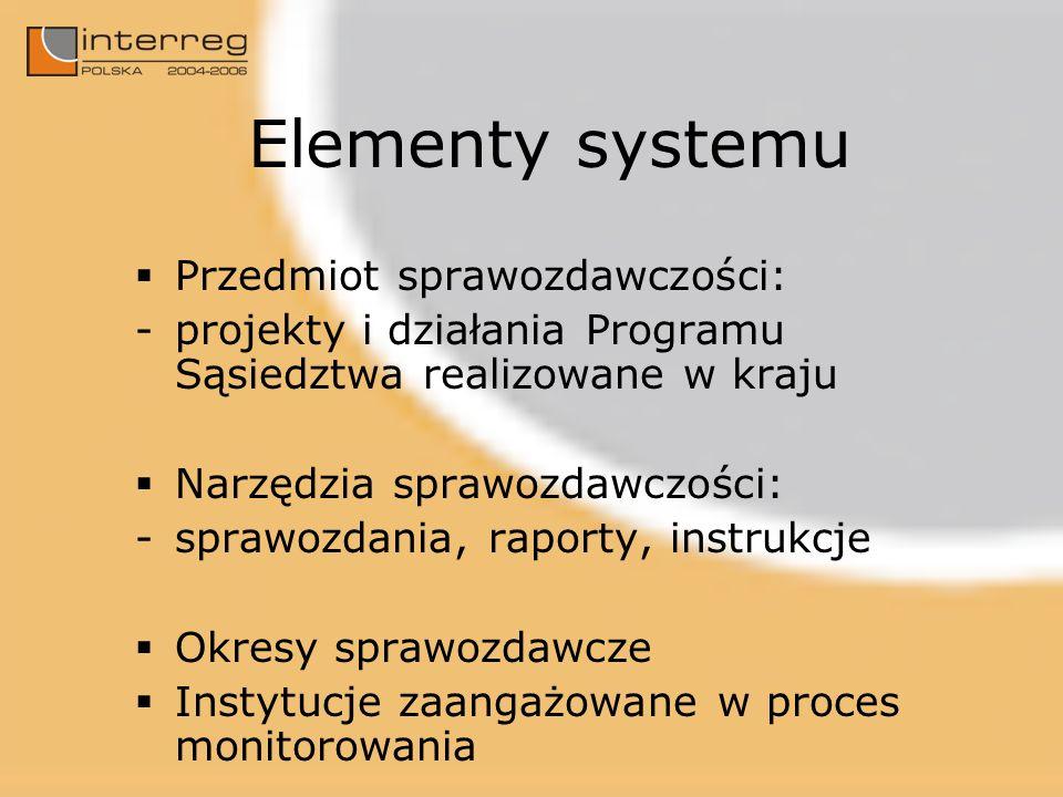 Elementy systemu Przedmiot sprawozdawczości: -projekty i działania Programu Sąsiedztwa realizowane w kraju Narzędzia sprawozdawczości: -sprawozdania, raporty, instrukcje Okresy sprawozdawcze Instytucje zaangażowane w proces monitorowania