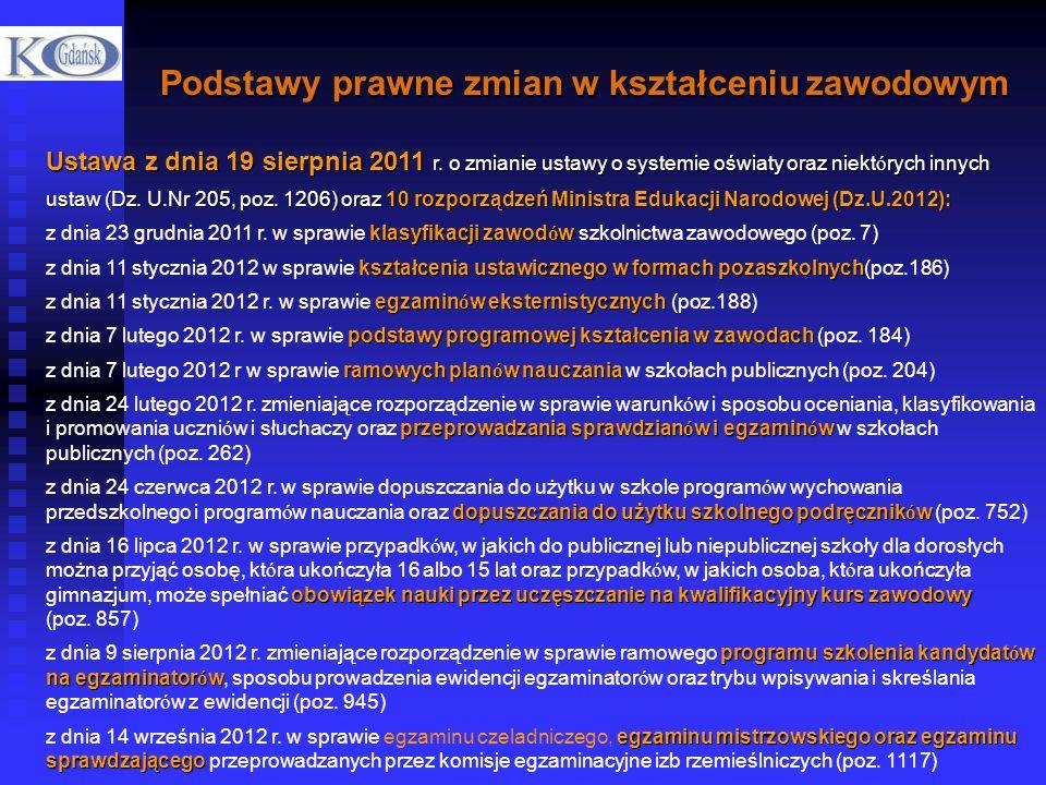 Podstawy prawne zmian w kształceniu zawodowym Ustawa z dnia 19 sierpnia 2011 r. o zmianie ustawy o systemie oświaty oraz niekt ó rych innych ustaw (Dz