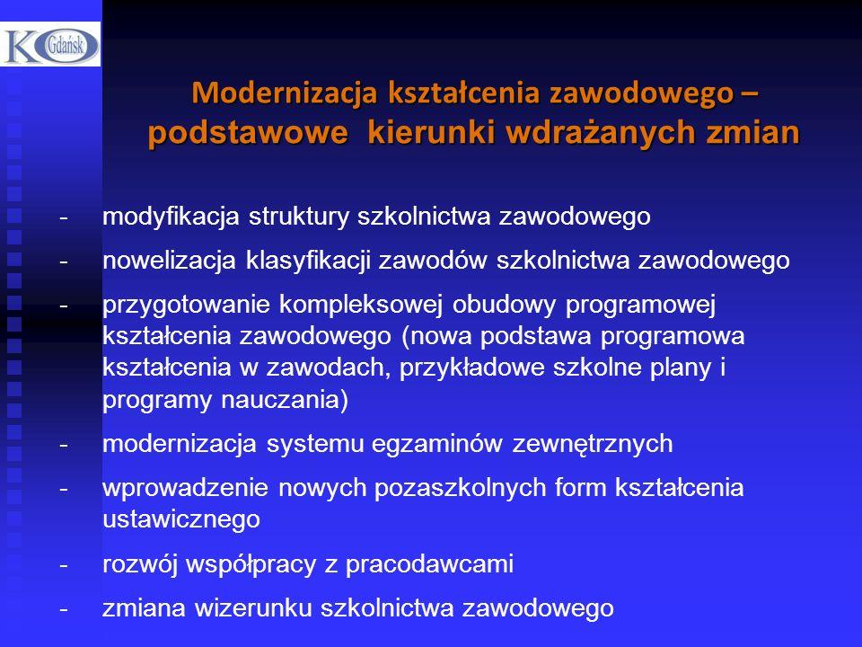 Modernizacja kształcenia zawodowego – podstawowe kierunki wdrażanych zmian -modyfikacja struktury szkolnictwa zawodowego -nowelizacja klasyfikacji zaw