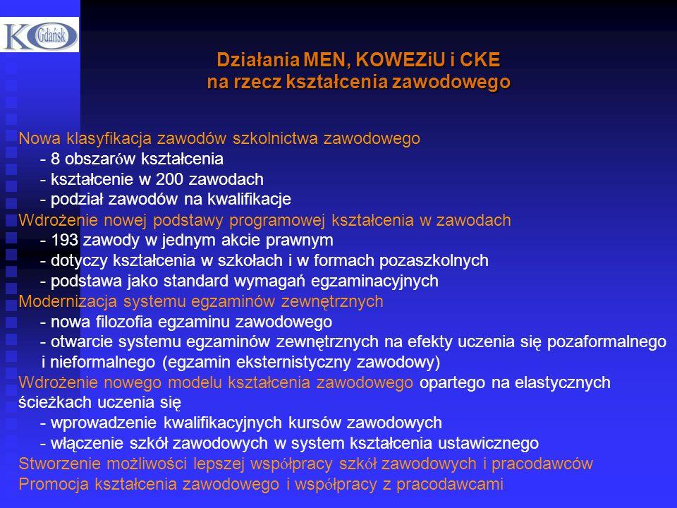 Działania MEN, KOWEZiU i CKE na rzecz kształcenia zawodowego Nowa klasyfikacja zawodów szkolnictwa zawodowego - 8 obszar ó w kształcenia - kształcenie