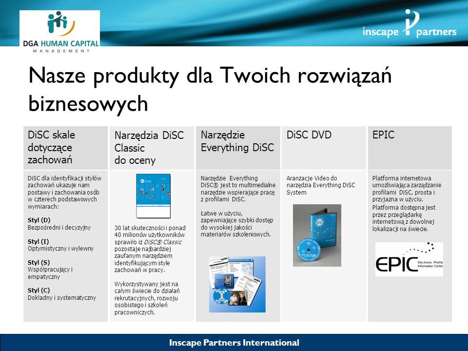 Inscape Partners International Narzędzie Everything DiSC ® Facilitation System