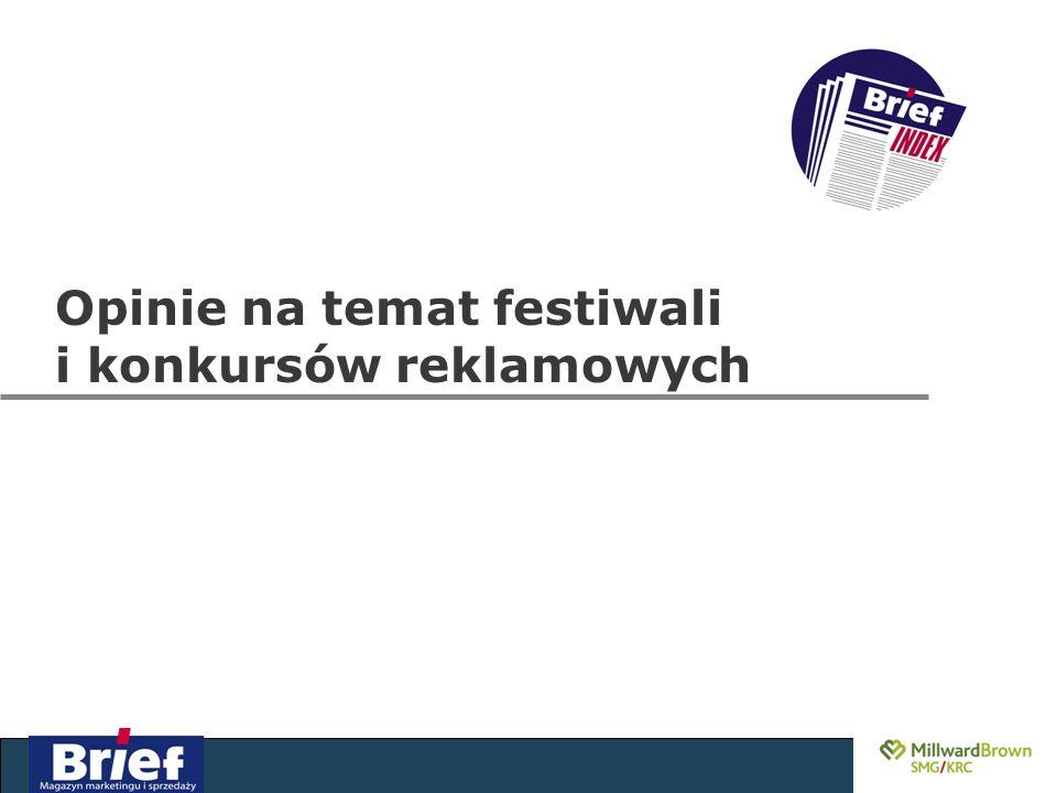 Opinie na temat festiwali i konkursów reklamowych