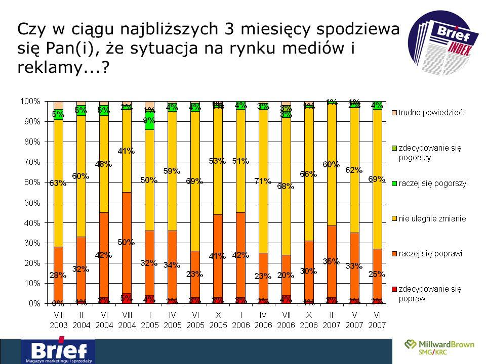 u Oczekiwania dalszej poprawy sytuacji w branży niezmiennie wynikają z: –wiary w utrzymanie się dobrej koniunktury w przemyśle, a długoterminowo także z organizacji EURO 2012.
