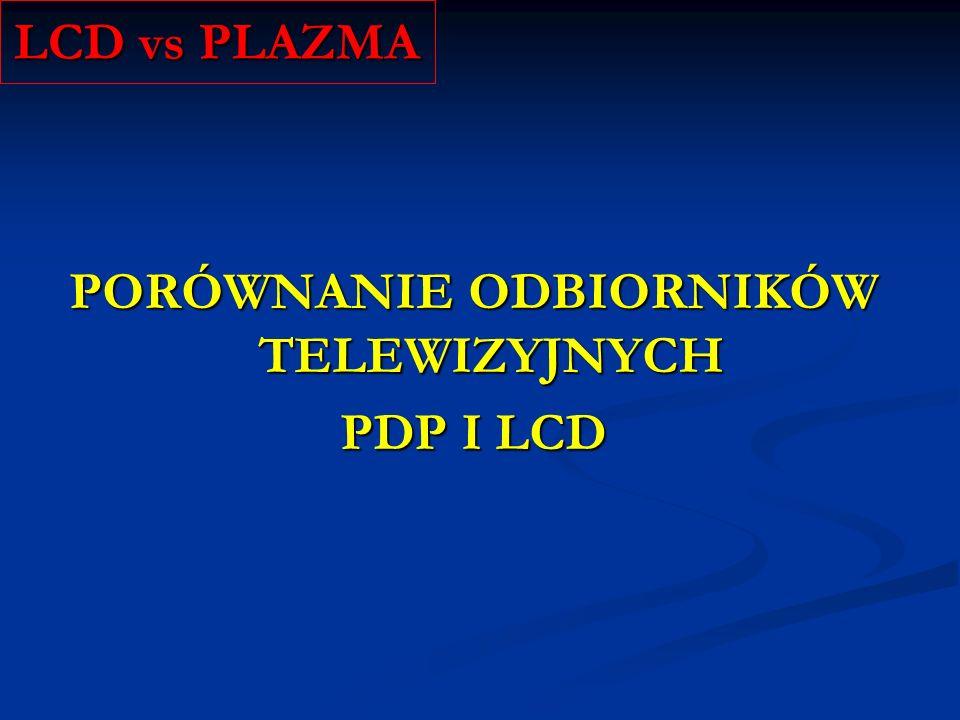 Przekrój wyświetlacza LCD (Liquid Crystal Display) LCD vs PLAZMA