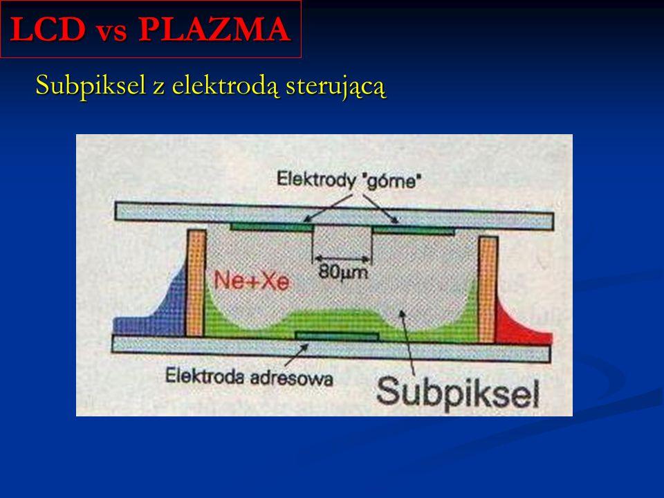 Wstępna jonizacja subpiksela LCD vs PLAZMA