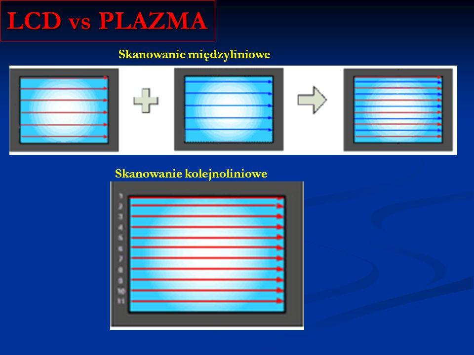 LCD vs PLAZMA progresywne skanowanie akanowanie z przeplotem