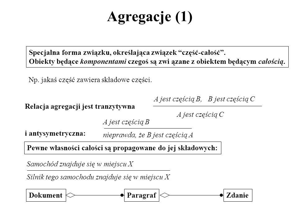 Agregacje (1) Specjalna forma związku, określająca związek część-całość. Obiekty będące komponentami czegoś są zwi ązane z obiektem będącym całością.
