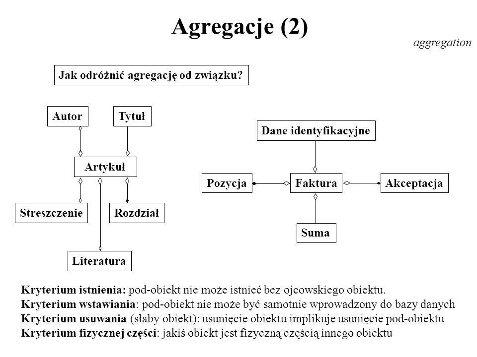 Agregacje (2) Jak odróżnić agregację od związku? Artykuł TytułAutorStreszczenieRozdział Literatura Faktura Dane identyfikacyjne Pozycja Suma Akceptacj
