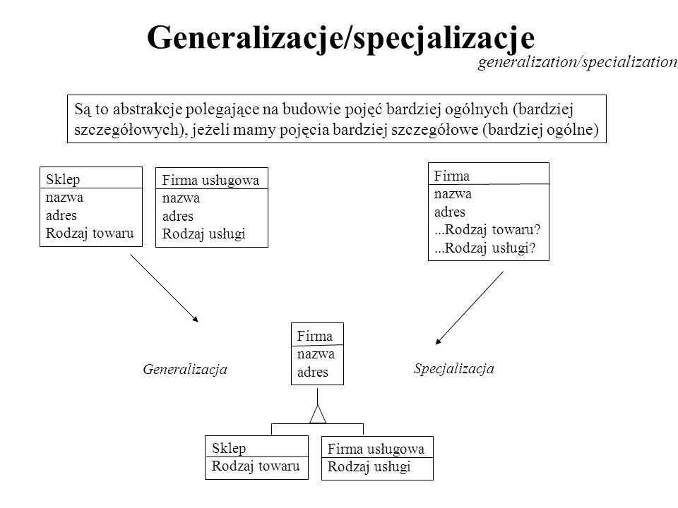 Generalizacje/specjalizacje Są to abstrakcje polegające na budowie pojęć bardziej ogólnych (bardziej szczegółowych), jeżeli mamy pojęcia bardziej szcz