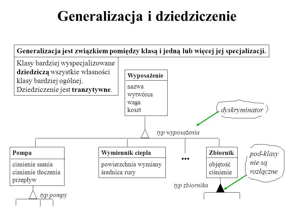 Generalizacja i dziedziczenie Generalizacja jest związkiem pomiędzy klasą i jedną lub więcej jej specjalizacji. Wyposażenie nazwa wytwórca waga koszt