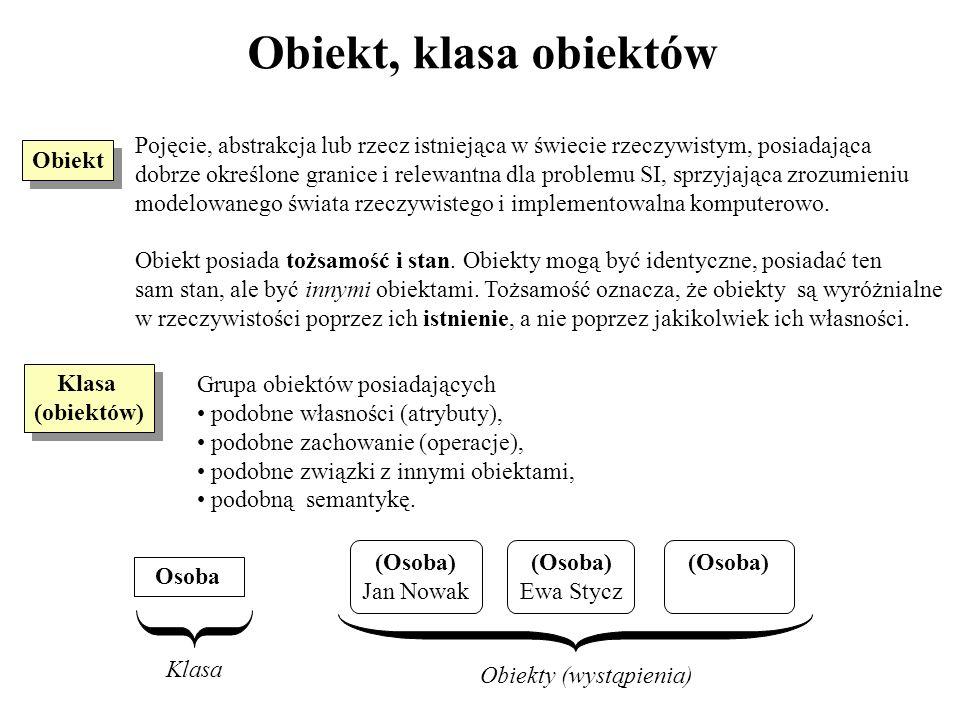 Obiekt, klasa obiektów Obiekt Pojęcie, abstrakcja lub rzecz istniejąca w świecie rzeczywistym, posiadająca dobrze określone granice i relewantna dla p