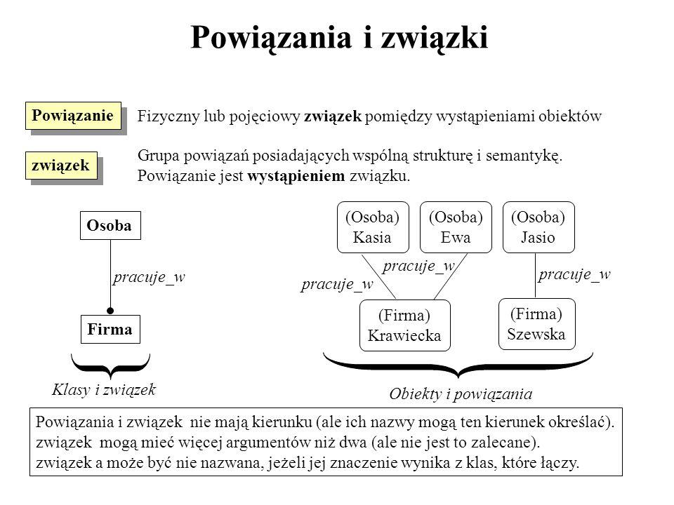 Powiązania i związki Powiązanie Fizyczny lub pojęciowy związek pomiędzy wystąpieniami obiektów związek Grupa powiązań posiadających wspólną strukturę