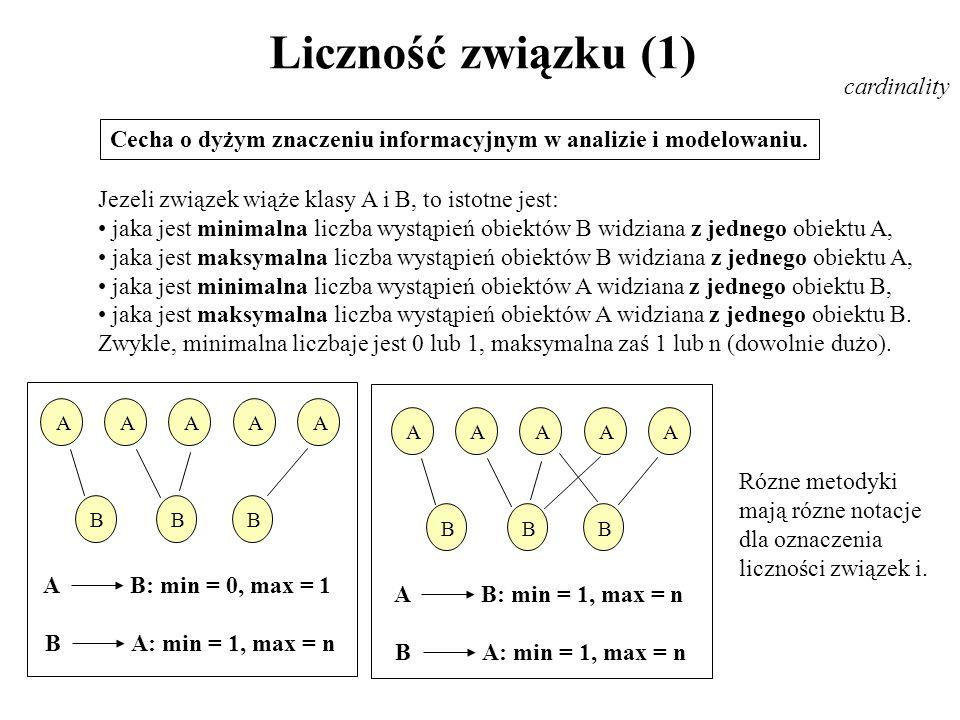 Liczność związku (1) cardinality Cecha o dyżym znaczeniu informacyjnym w analizie i modelowaniu. Jezeli związek wiąże klasy A i B, to istotne jest: ja