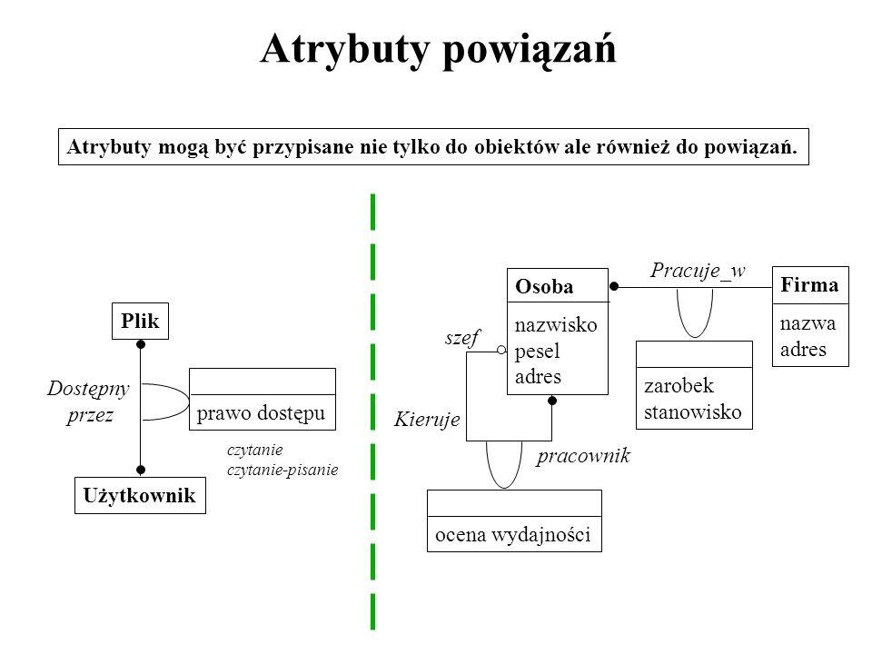 Atrybuty powiązań Atrybuty mogą być przypisane nie tylko do obiektów ale również do powiązań. Plik Użytkownik prawo dostępu Dostępny przez czytanie cz