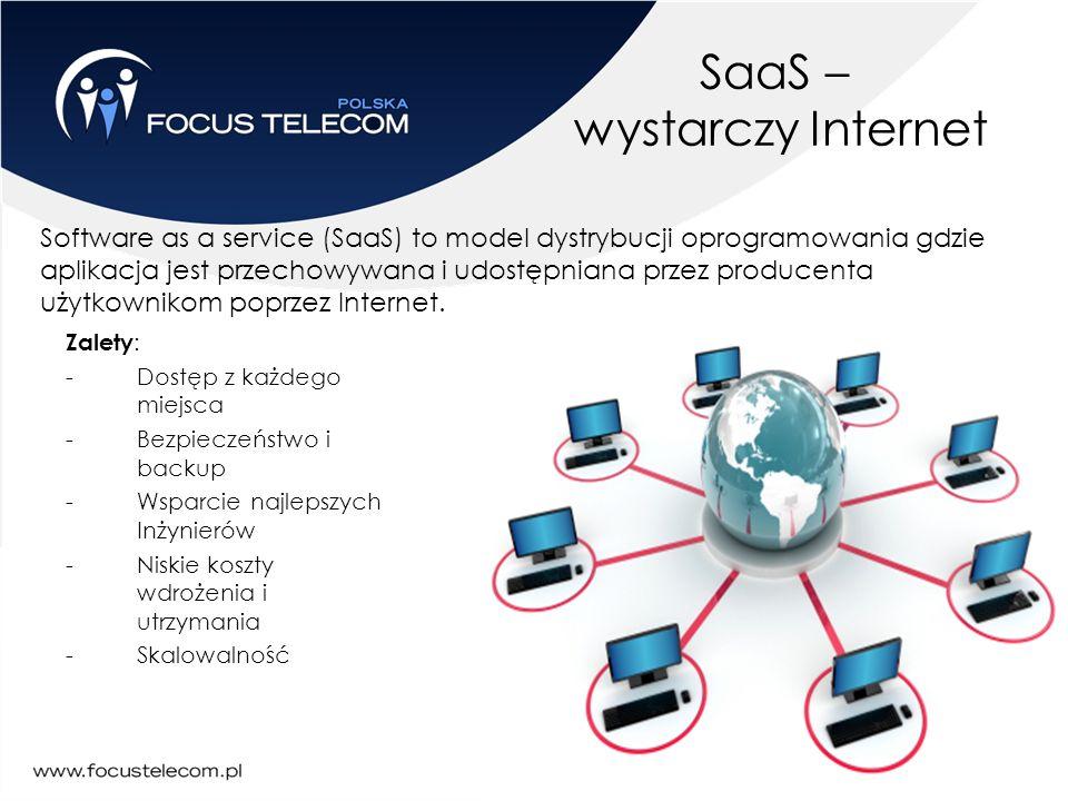 SaaS – wystarczy Internet Zalety : -Dostęp z każdego miejsca -Bezpieczeństwo i backup -Wsparcie najlepszych Inżynierów -Niskie koszty wdrożenia i utrz