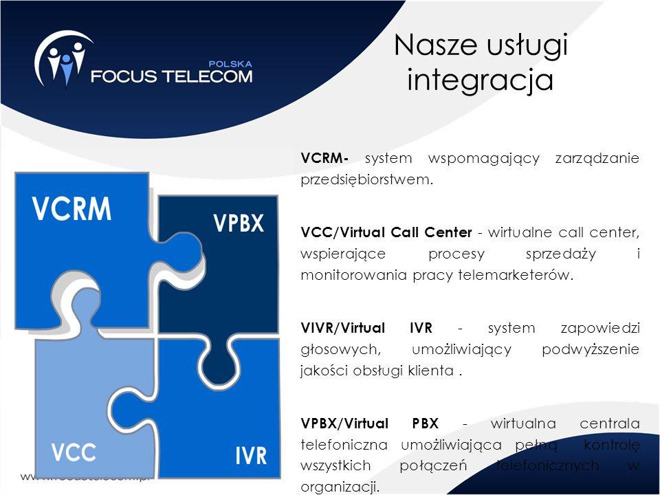 Nasze usługi integracja VCRM- system wspomagający zarządzanie przedsiębiorstwem. VCC/Virtual Call Center - wirtualne call center, wspierające procesy