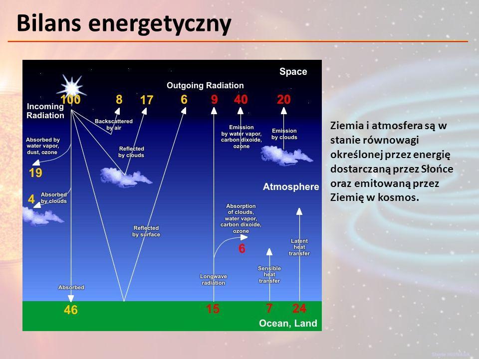 Metody badania klimatu Monitoring - pomiary naziemne, satelitarne, sondaże atmosferyczne oraz oceaniczne Eksperymenty badawcze - badanie procesów klimatycznych Modelowanie zmian klimatu