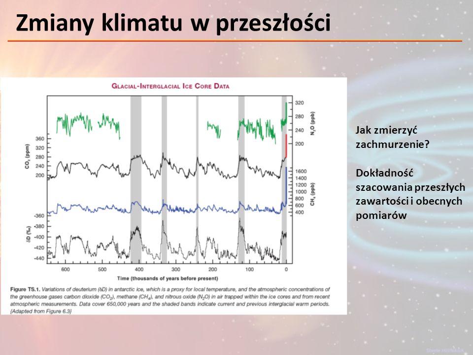 Aktywność słoneczna Docierające do atmosfery promienie kosmiczne powodują jej jonizację na wysokości kilku km.