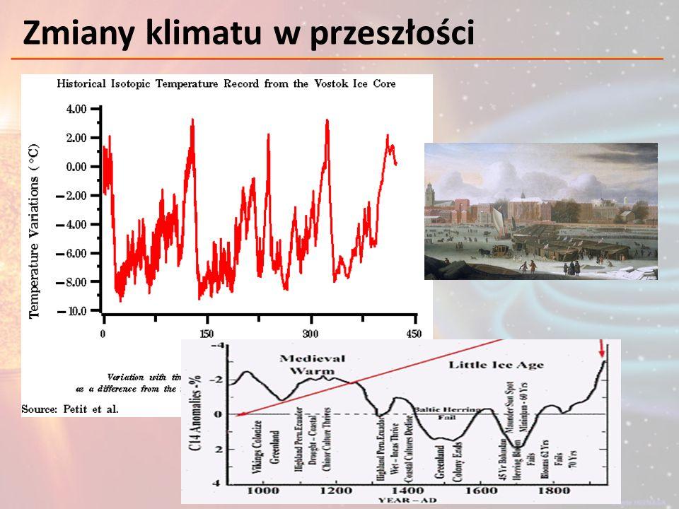 Aktywność słoneczna Słabsza aktywność, słabszy wiatr i heliosfera ->więcej promieni kosmicznych jonizujących atmosferę i więcej powstających chmur -> mniej promieniowania słonecznego docierającego do powierzchni Ziemi, spadek temperatury.