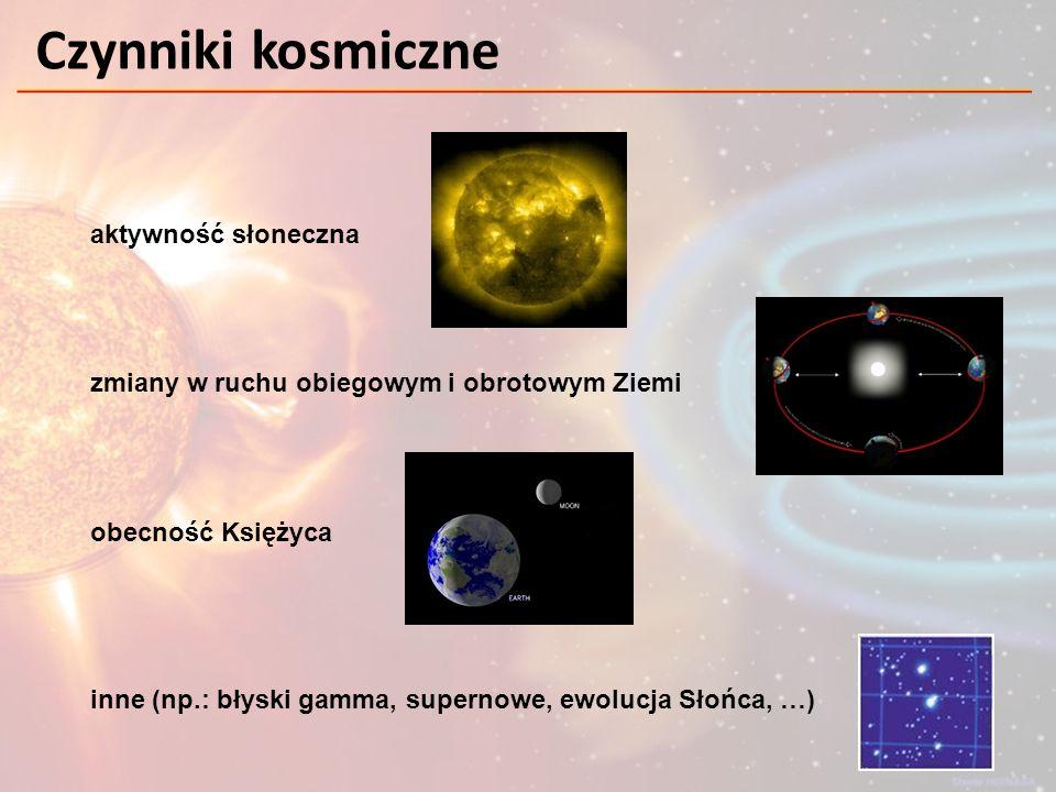 Aktywność słoneczna Aktywne Słońce to Słońce zaplamione Zaplamienie zmienia się w ciągu około 11 lat