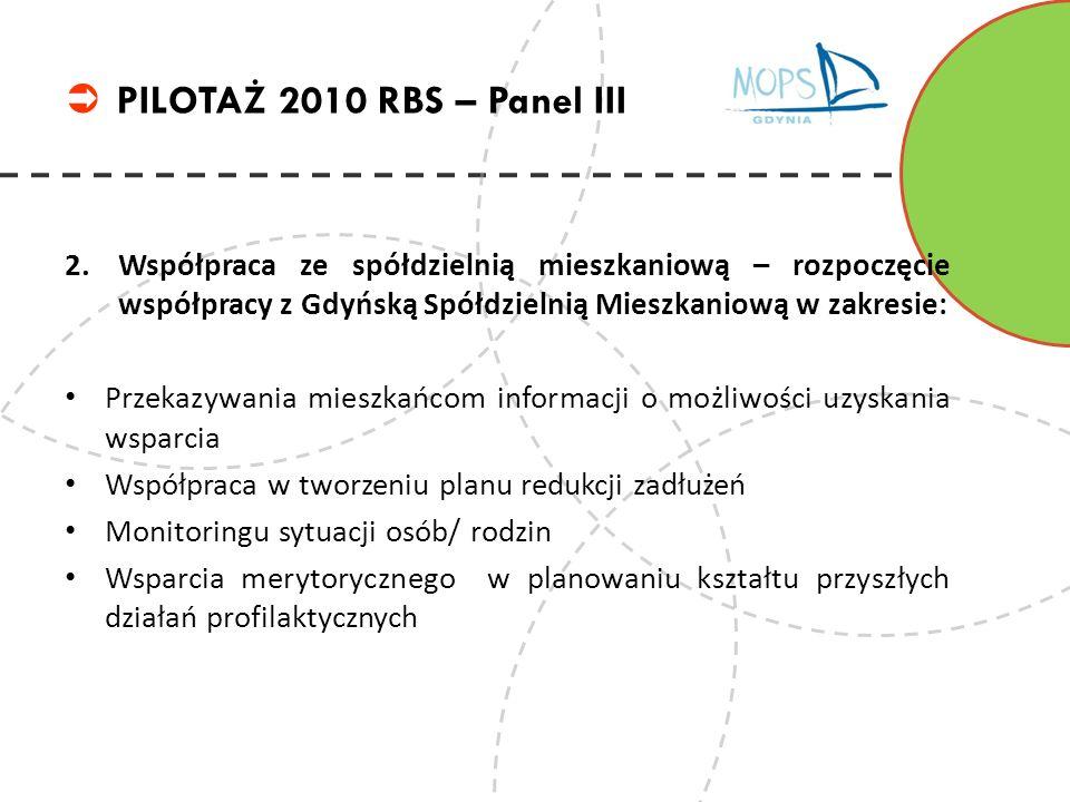2.Współpraca ze spółdzielnią mieszkaniową – rozpoczęcie współpracy z Gdyńską Spółdzielnią Mieszkaniową w zakresie: Przekazywania mieszkańcom informacj