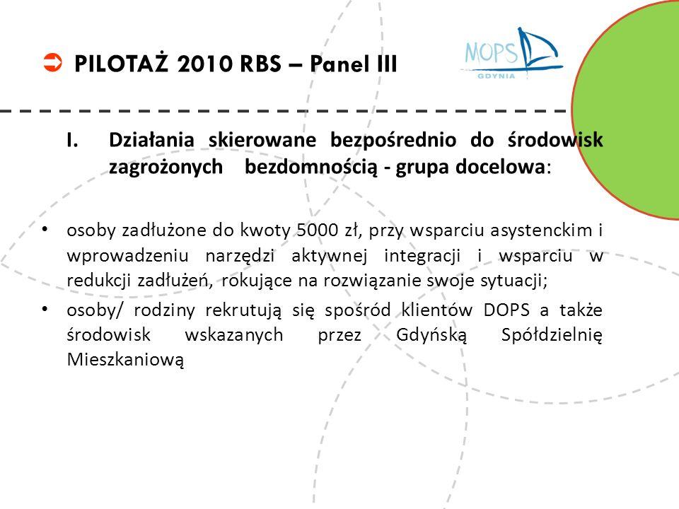 I.Działania skierowane bezpośrednio do środowisk zagrożonych bezdomnością - grupa docelowa: osoby zadłużone do kwoty 5000 zł, przy wsparciu asystencki