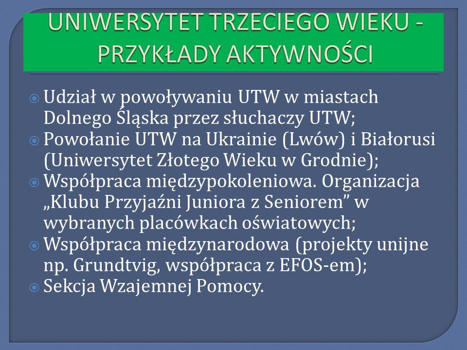 Udział w powoływaniu UTW w miastach Dolnego Śląska przez słuchaczy UTW; Powołanie UTW na Ukrainie (Lwów) i Białorusi (Uniwersytet Złotego Wieku w Grod