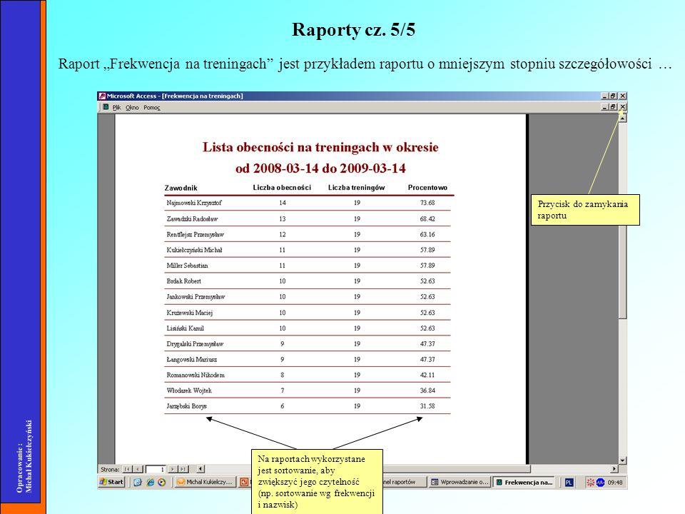 Opracowanie : Michał Kukiełczyński Raport Frekwencja na treningach jest przykładem raportu o mniejszym stopniu szczegółowości … Przycisk do zamykania