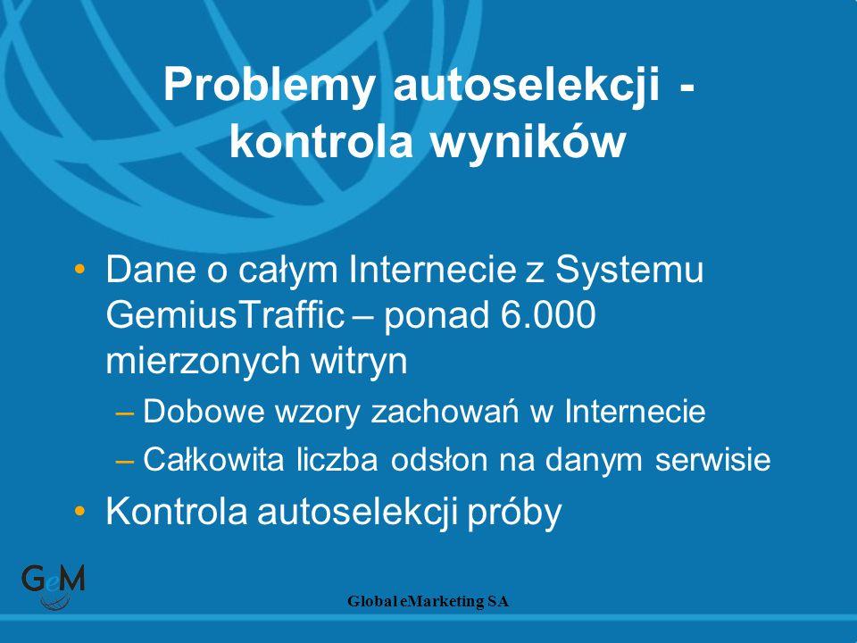Global eMarketing SA Problemy autoselekcji - kontrola wyników Dane o całym Internecie z Systemu GemiusTraffic – ponad 6.000 mierzonych witryn –Dobowe