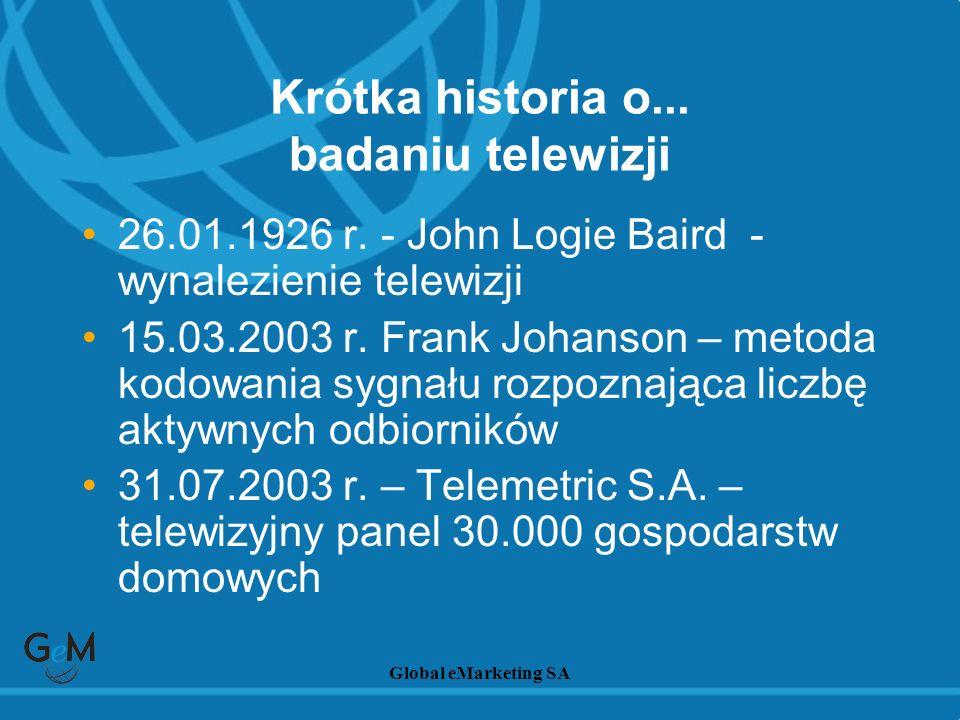 Global eMarketing SA Krótka historia o... badaniu telewizji 26.01.1926 r. - John Logie Baird - wynalezienie telewizji 15.03.2003 r. Frank Johanson – m