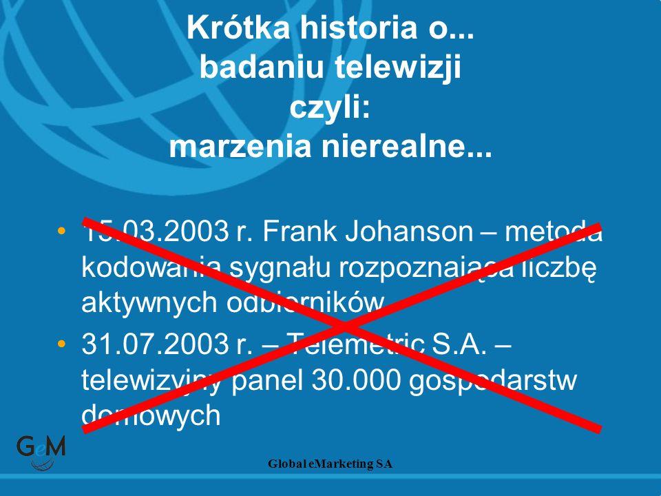 Global eMarketing SA Badanie polskiego Internetu - fakty GemiusTraffic mierzący rzeczywistą oglądalność witryn internetowych –ponad 6.000 polskich witryn, –wszystkie portale (Onet.pl, Wirtualna Polska, INTERIA.PL, Gazeta.pl) –wszystkie sieci reklamowe (Ad.net, IDMnet, ARBOmedia, QNet: ponad 300 renomowanych witryn ) –większość witryn komercyjnych (sektor bankowo-finansowy, telekomunikacyjny, internetowy, samochodowy, medialny,...)