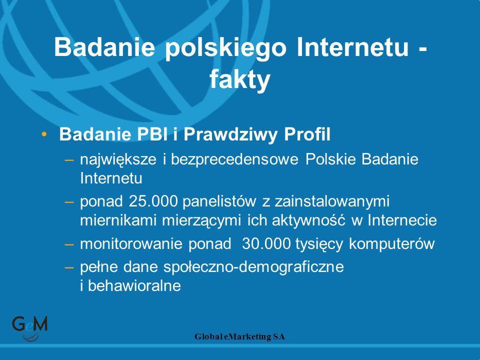 Global eMarketing SA Badanie PBI i Prawdziwy Profil –największe i bezprecedensowe Polskie Badanie Internetu –ponad 25.000 panelistów z zainstalowanymi