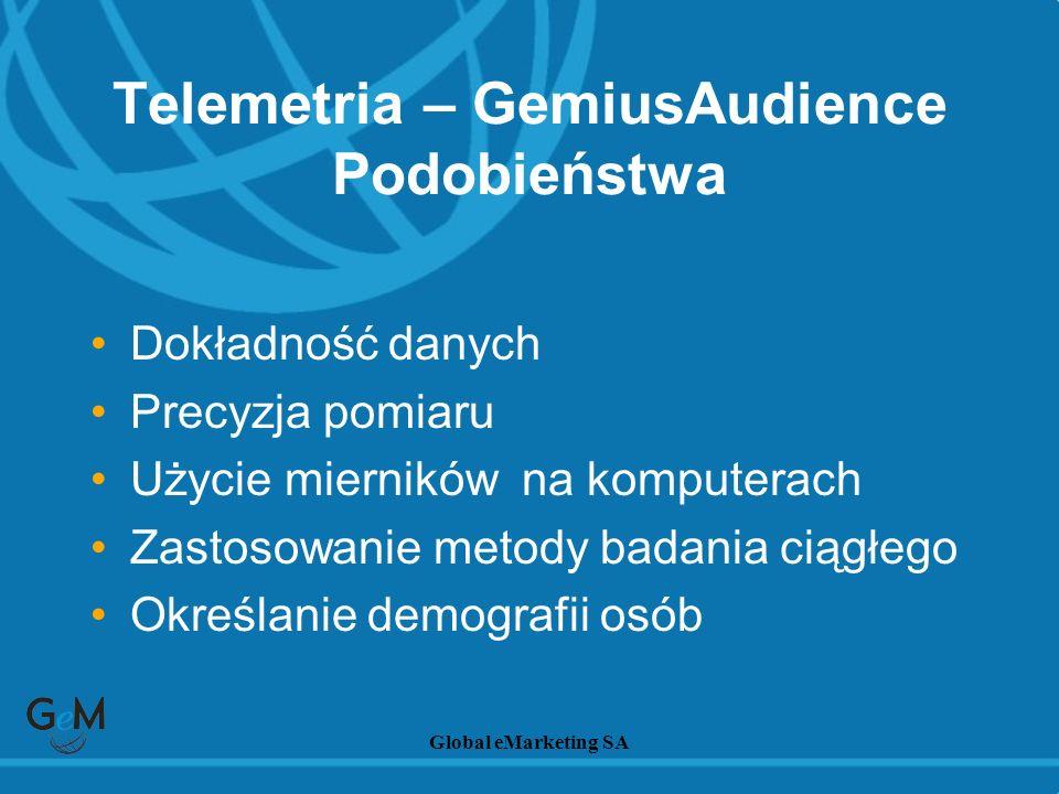 Global eMarketing SA Telemetria – GemiusAudience Różnice Nieklasyczne metody budowy próby Nieklasyczna wielkość próby Wykorzystywanie danych o całej populacji