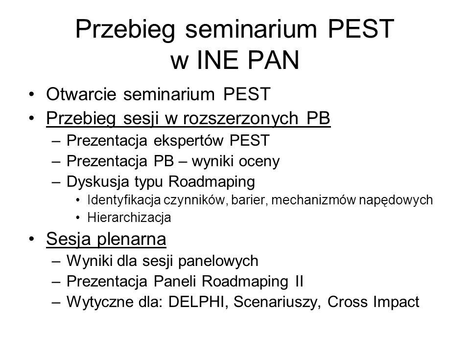 Przebieg seminarium PEST w INE PAN Otwarcie seminarium PEST Przebieg sesji w rozszerzonych PB –Prezentacja ekspertów PEST –Prezentacja PB – wyniki oceny –Dyskusja typu Roadmaping Identyfikacja czynników, barier, mechanizmów napędowych Hierarchizacja Sesja plenarna –Wyniki dla sesji panelowych –Prezentacja Paneli Roadmaping II –Wytyczne dla: DELPHI, Scenariuszy, Cross Impact