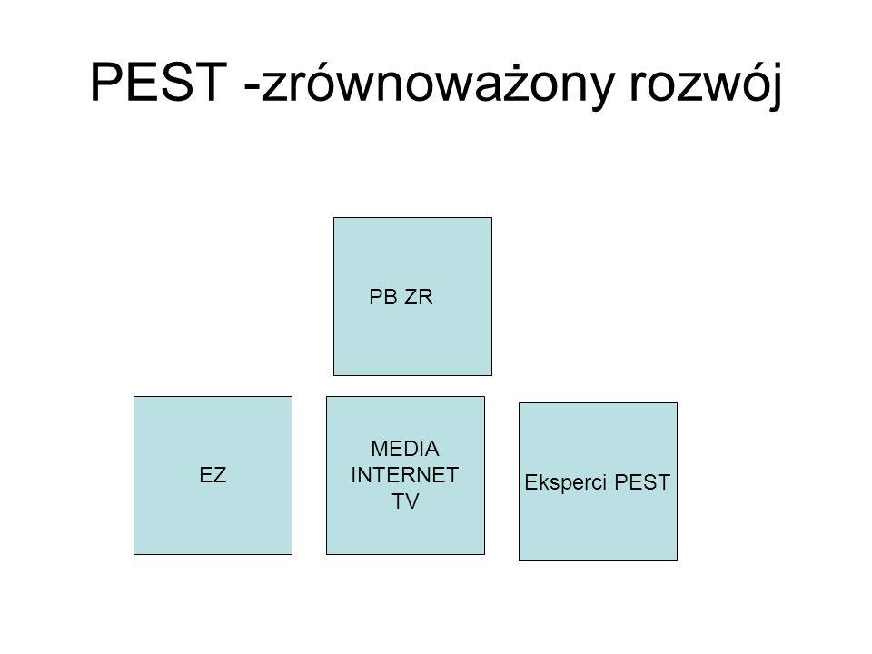 PEST PB TIiT MEDIA INTERNET TV EPEST PB TIiT EZ