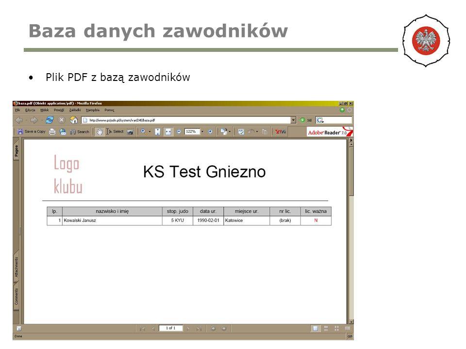 Baza danych zawodników Plik PDF z bazą zawodników