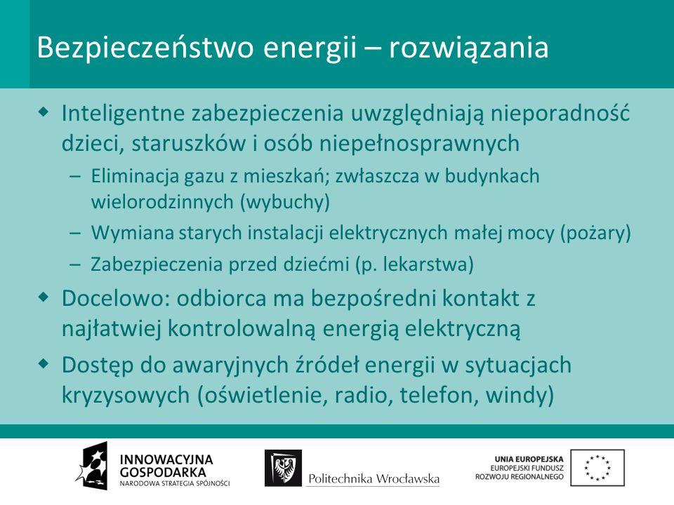Bezpieczeństwo energii – rozwiązania Inteligentne zabezpieczenia uwzględniają nieporadność dzieci, staruszków i osób niepełnosprawnych –Eliminacja gazu z mieszkań; zwłaszcza w budynkach wielorodzinnych (wybuchy) –Wymiana starych instalacji elektrycznych małej mocy (pożary) –Zabezpieczenia przed dziećmi (p.