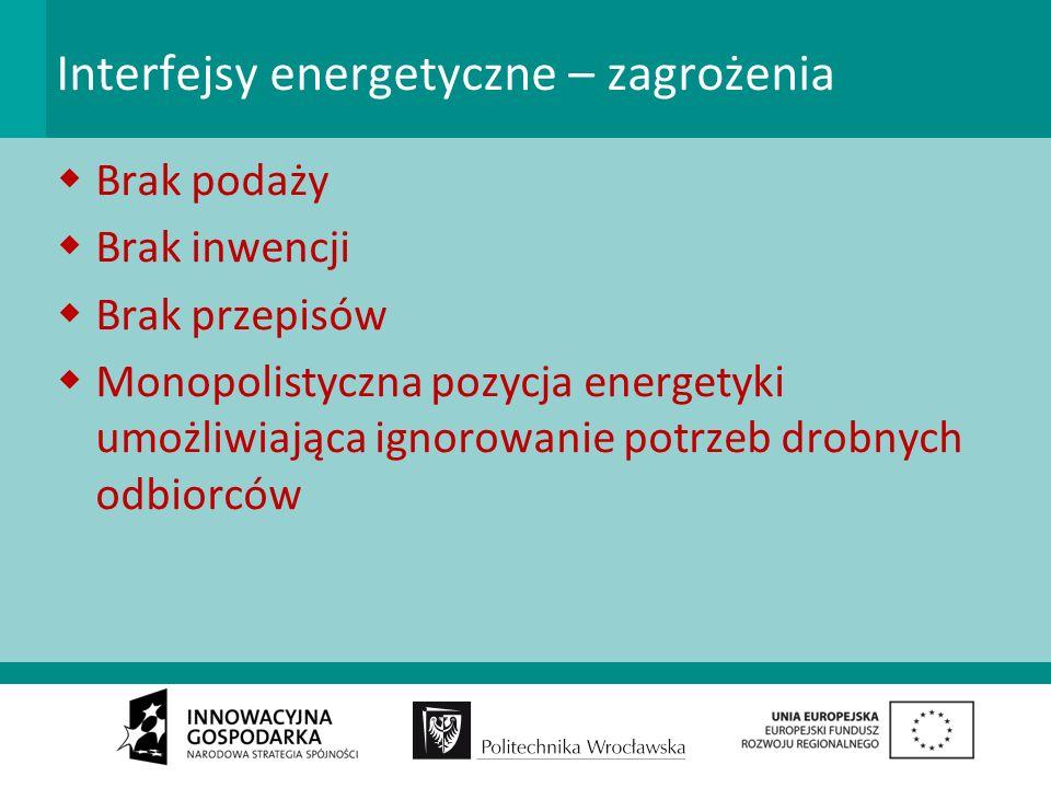 Interfejsy energetyczne – zagrożenia Brak podaży Brak inwencji Brak przepisów Monopolistyczna pozycja energetyki umożliwiająca ignorowanie potrzeb drobnych odbiorców