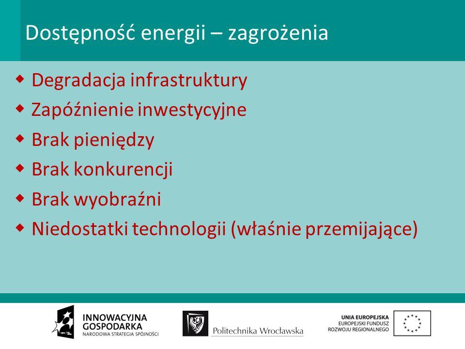 Dostępność energii – zagrożenia Degradacja infrastruktury Zapóźnienie inwestycyjne Brak pieniędzy Brak konkurencji Brak wyobraźni Niedostatki technologii (właśnie przemijające)