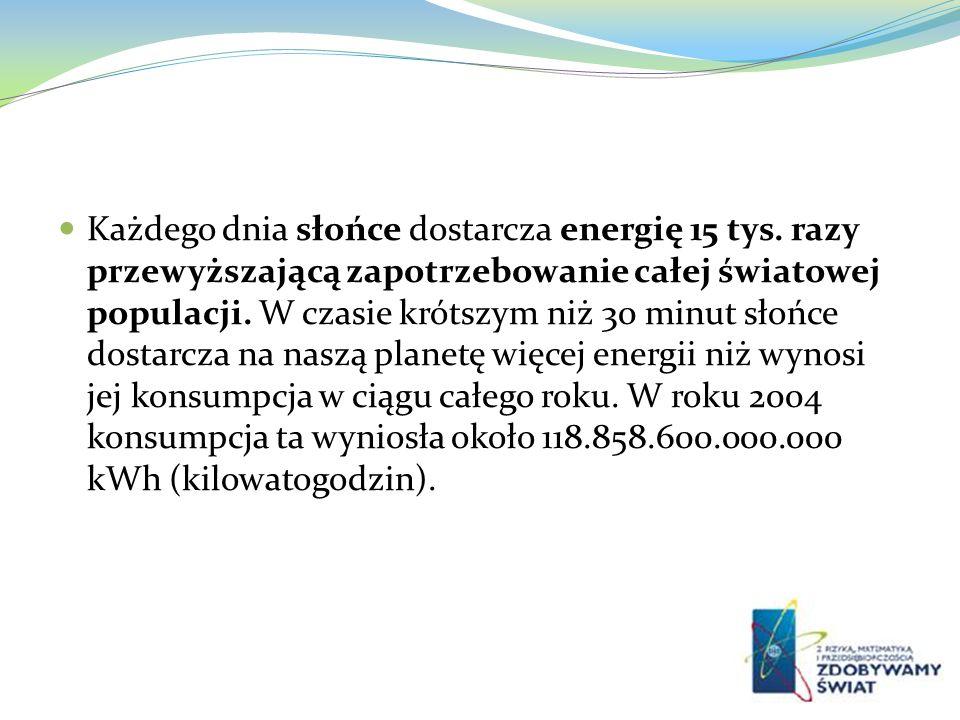 Każdego dnia słońce dostarcza energię 15 tys. razy przewyższającą zapotrzebowanie całej światowej populacji. W czasie krótszym niż 30 minut słońce dos