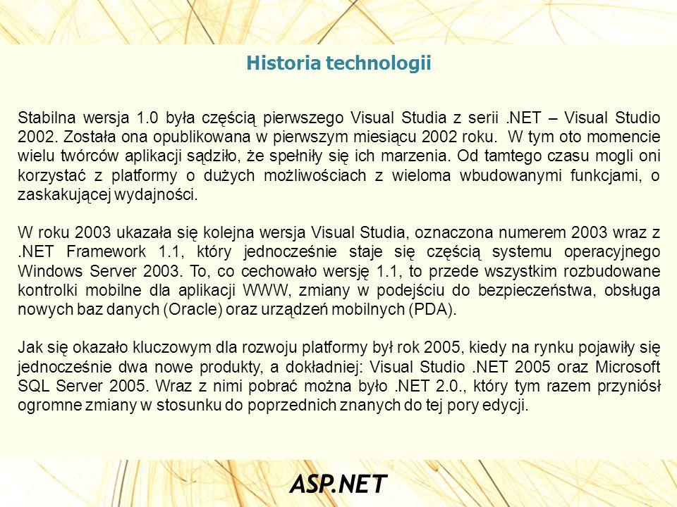 Historia technologii Stabilna wersja 1.0 była częścią pierwszego Visual Studia z serii.NET – Visual Studio 2002. Została ona opublikowana w pierwszym
