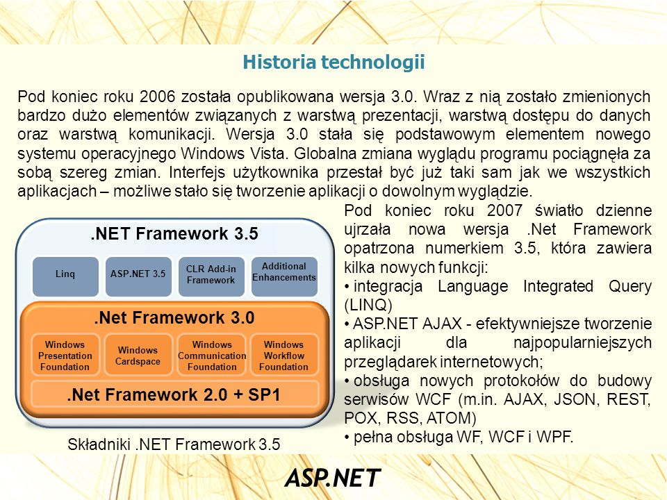 Historia technologii Pod koniec roku 2006 została opublikowana wersja 3.0. Wraz z nią zostało zmienionych bardzo dużo elementów związanych z warstwą p