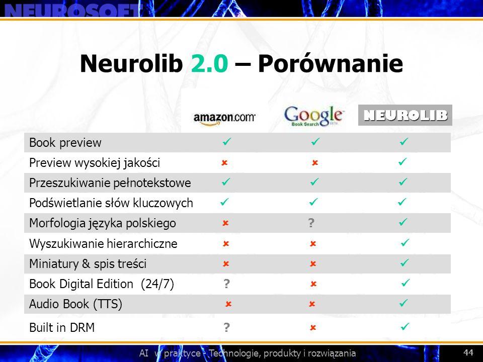 AI w praktyce - Technologie, produkty i rozwiązania 44 Neurolib 2.0 – Porównanie NEUROLIB Book preview Preview wysokiej jakości Przeszukiwanie pełnote