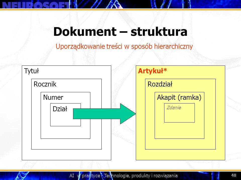 AI w praktyce - Technologie, produkty i rozwiązania 48 Artykuł* Rozdział Akapit (ramka) Zdanie Dokument – struktura Uporządkowanie treści w sposób hie