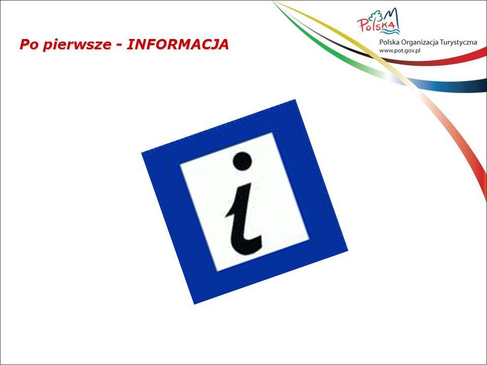 Jakość informacji aktualna wyczerpująca kompetentna dostępna INFORMACJA TURYSTYCZNA