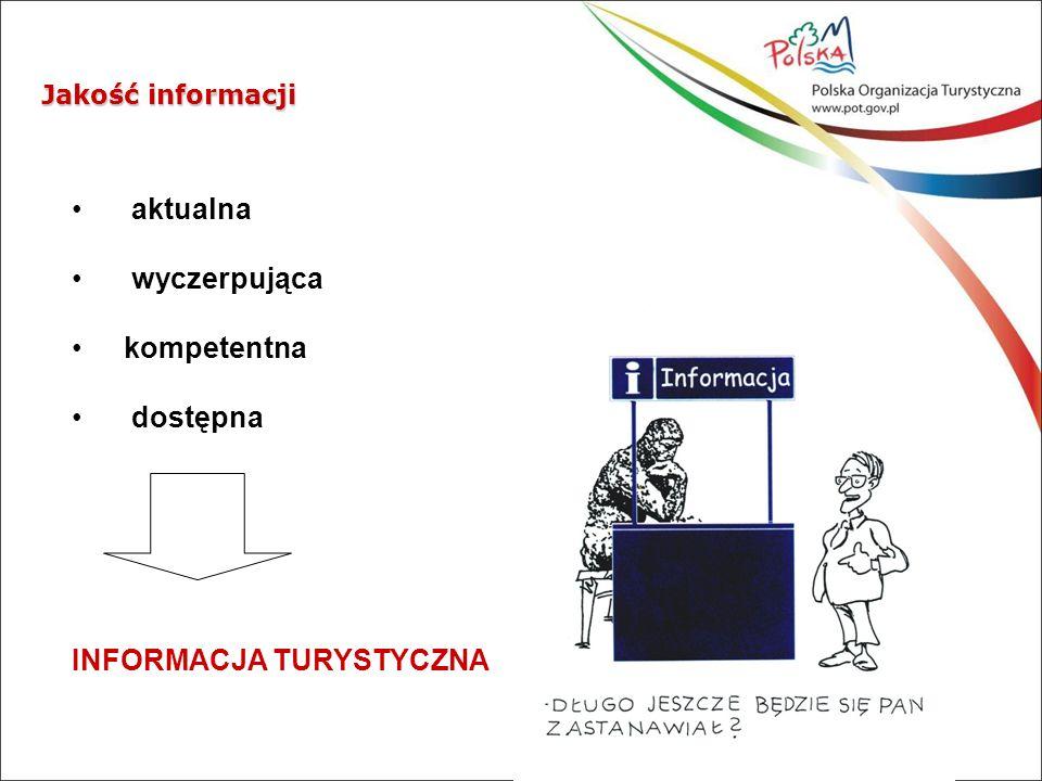 Repozytorium Informacji Turystycznej Sieć infokiosków www.polska.travel www.swietokrzyskie.travel Punkty i Centra IT Aplikacje mobilne GSM Informacje GPS Informacja turystyczna – agregacja i dystrybucja