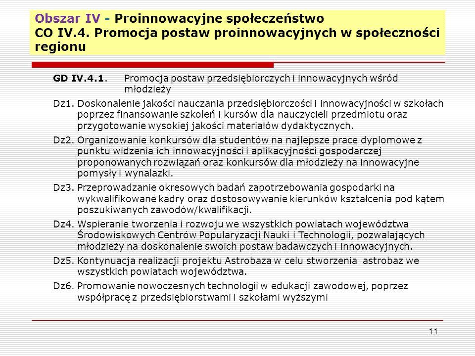 Obszar IV - Proinnowacyjne społeczeństwo CO IV.4.