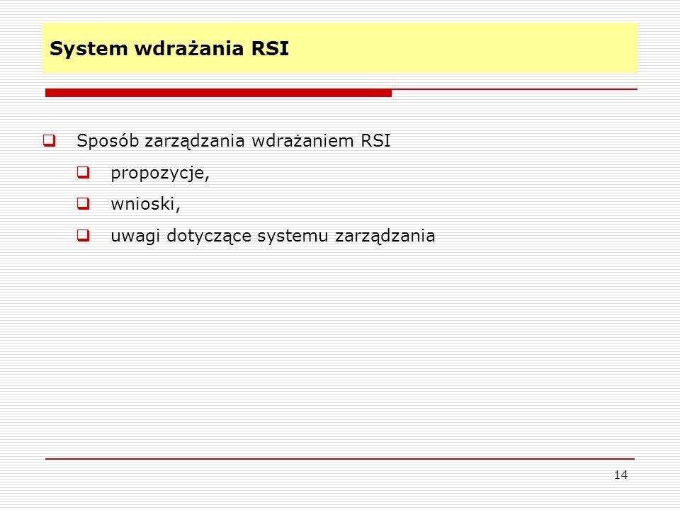 System wdrażania RSI 14 Sposób zarządzania wdrażaniem RSI propozycje, wnioski, uwagi dotyczące systemu zarządzania
